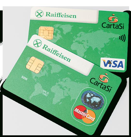 Raiffeisen-Kreditkarte