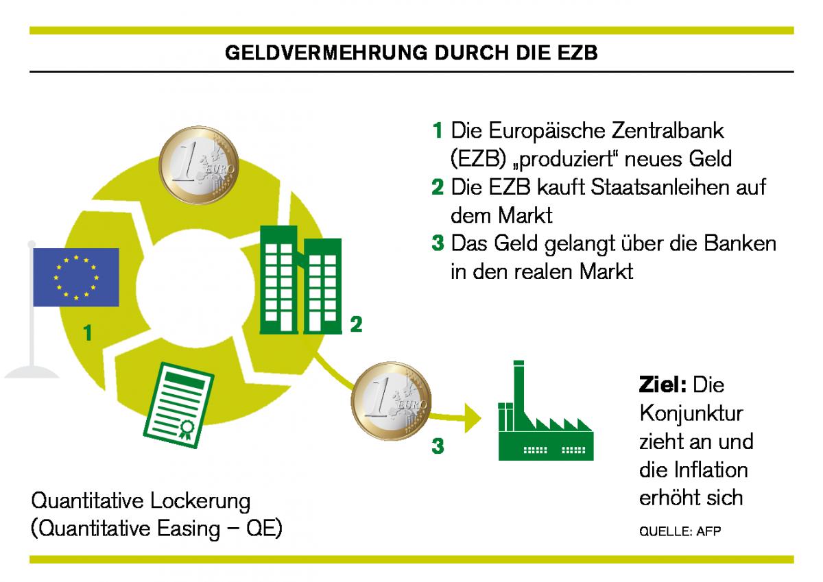 Raiffeisen-Grafik-Marktausblick-2016