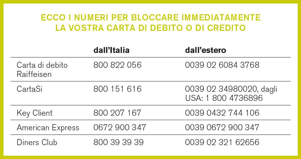 Nummeri per bloccare immediatamente la vostra carta di debito o di credito